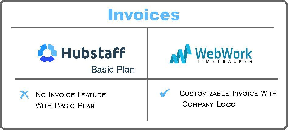 WebWork invoices