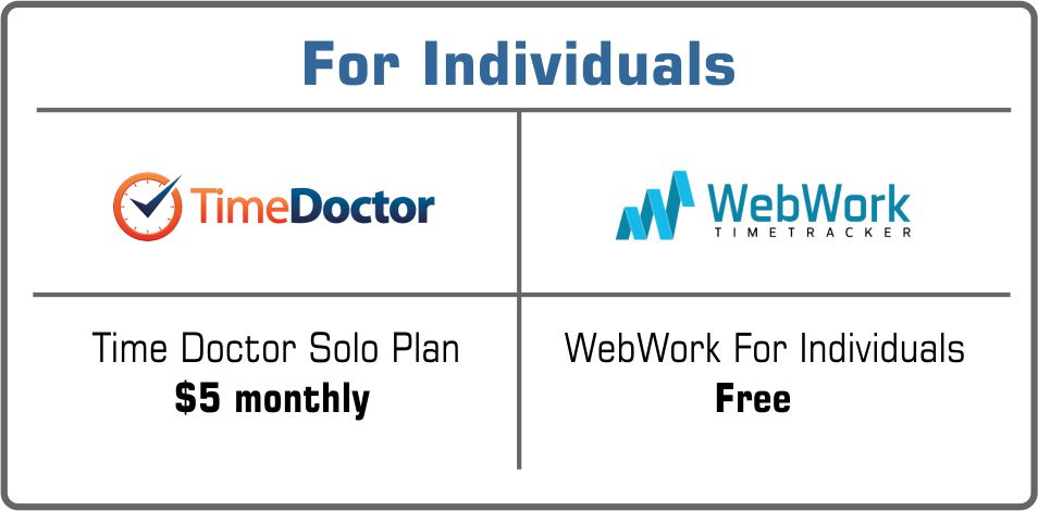 Time Doctor or WebWork for individuals