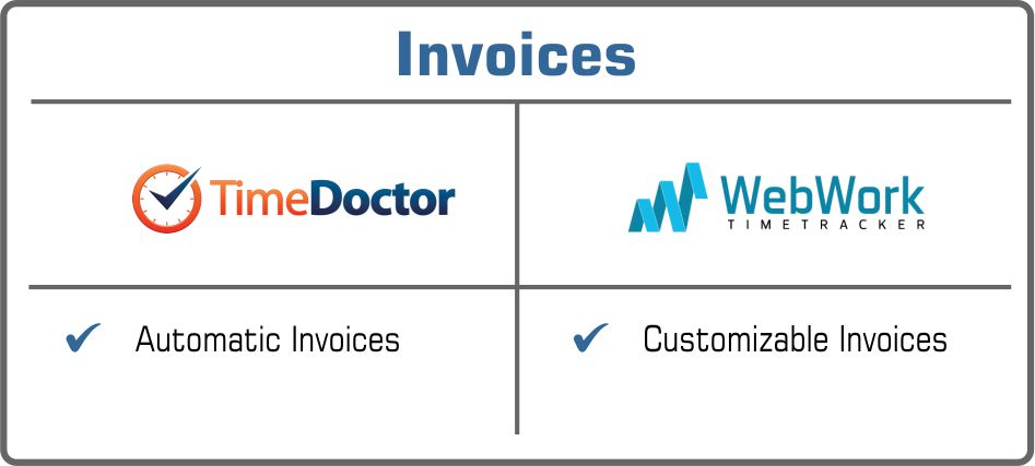 Time Doctor or WebWork invoices