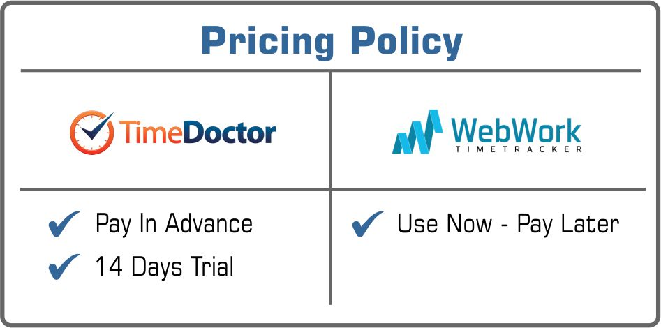 Time Doctor or WebWork pricing policy