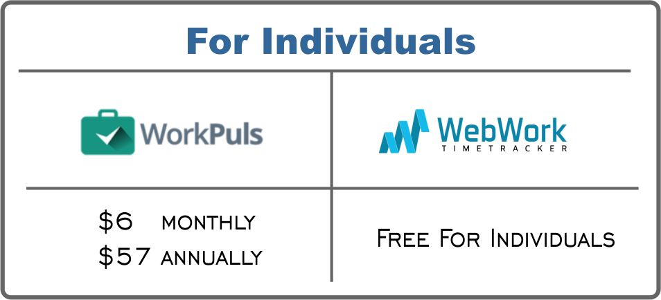 For individuals Workpuls or WebWork