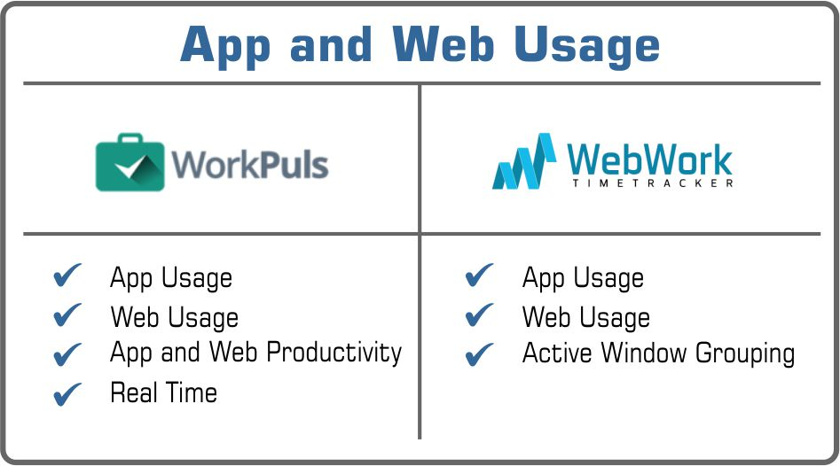 app and web Workplus or WebWork