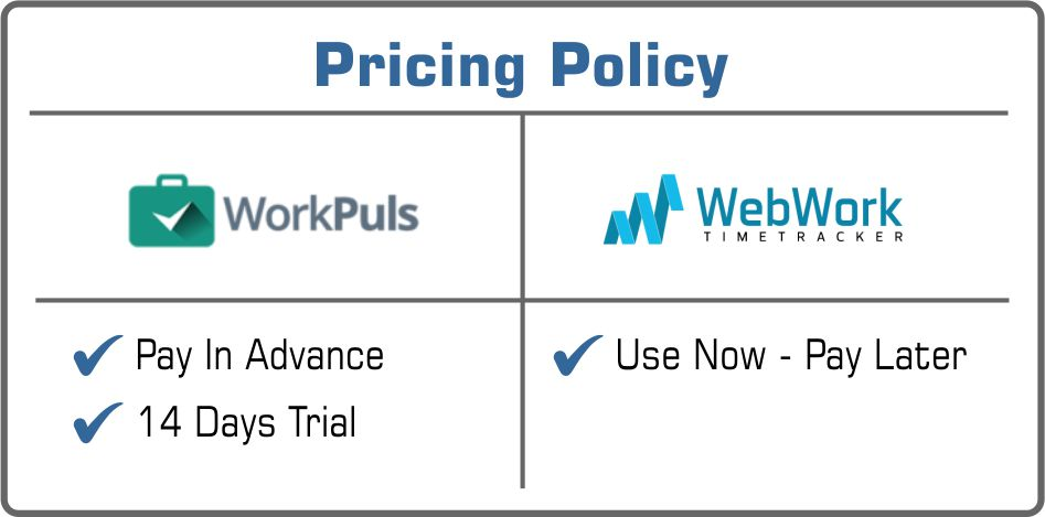 pricing policy 3