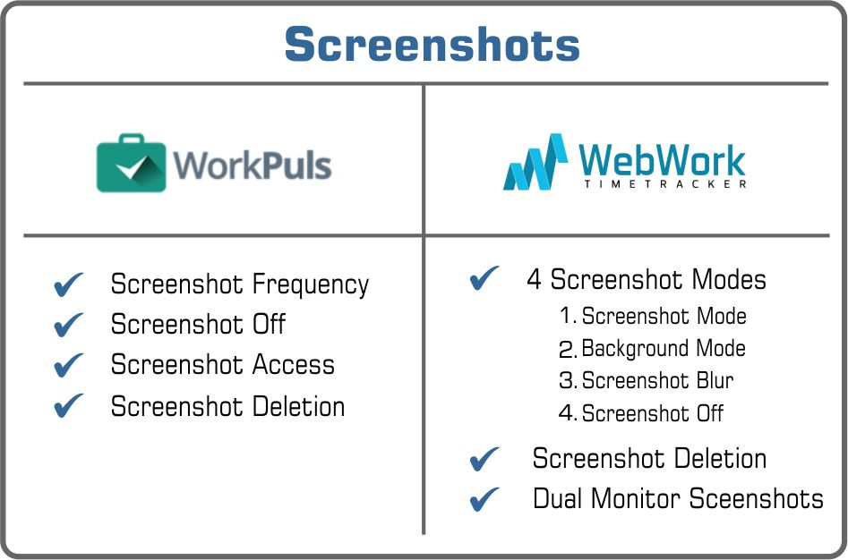 screenshots Workpuls or WebWork