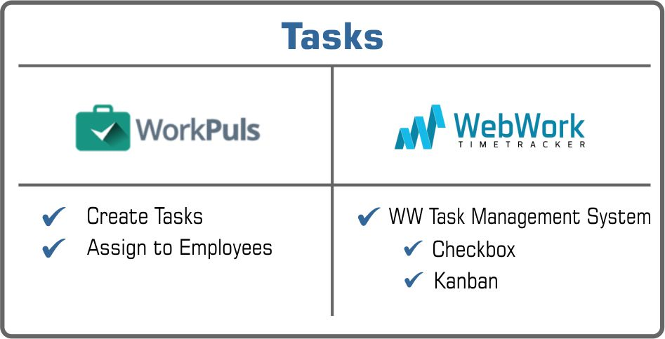 tasks Workplus or WebWork