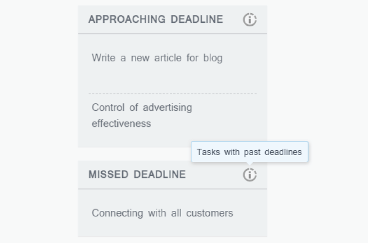 Tasks with missed and approaching deadlines